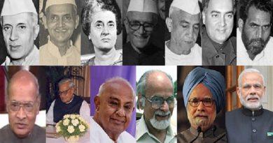 prime-ministers-india-inmarathi